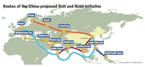Belt and Road Initiative and Automotive