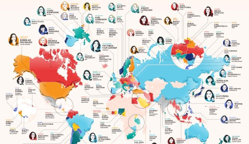 A global perspective on successful female entrepreneurship